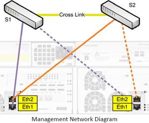 nimble-management-network-diagram