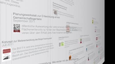 Rückschau – 10 Jahre bürger*innenschaftliche Gemeinwesenarbeitim Stadtteilbüro Friedrichshain