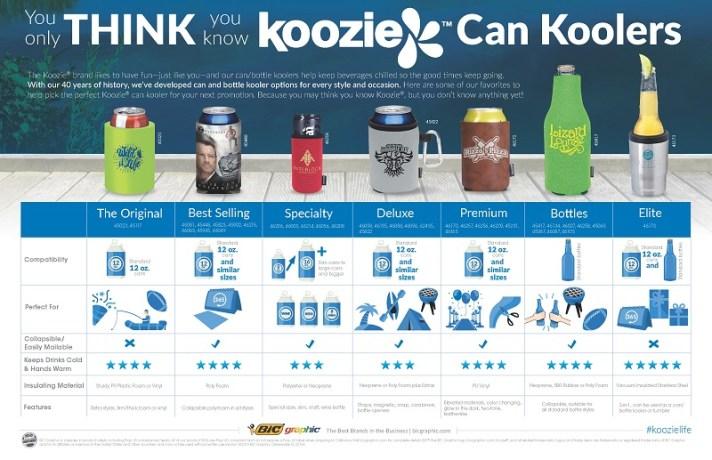 Koozie-Comparison-Chart