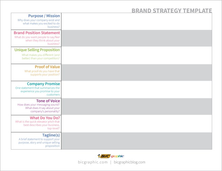 Brand-Strategy-Template