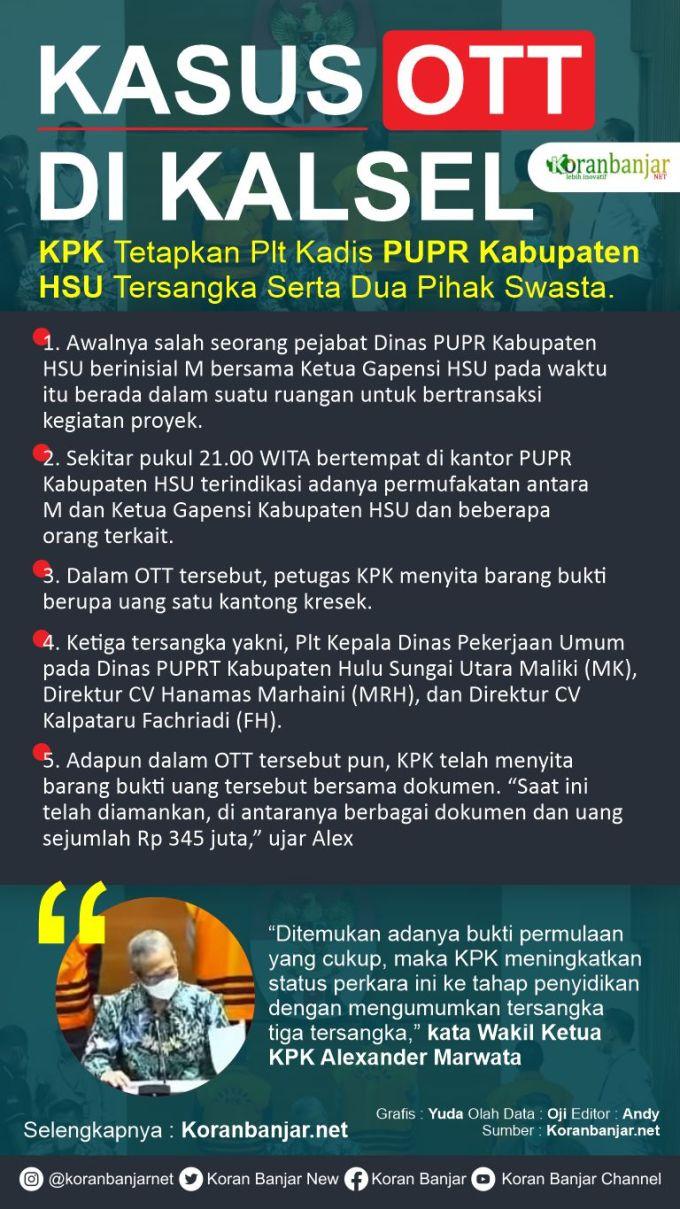 Inforgrafis: OTT KPK HST.