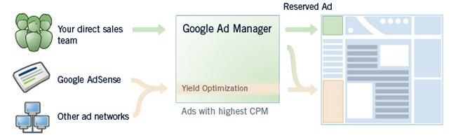 googleadmanager.jpg