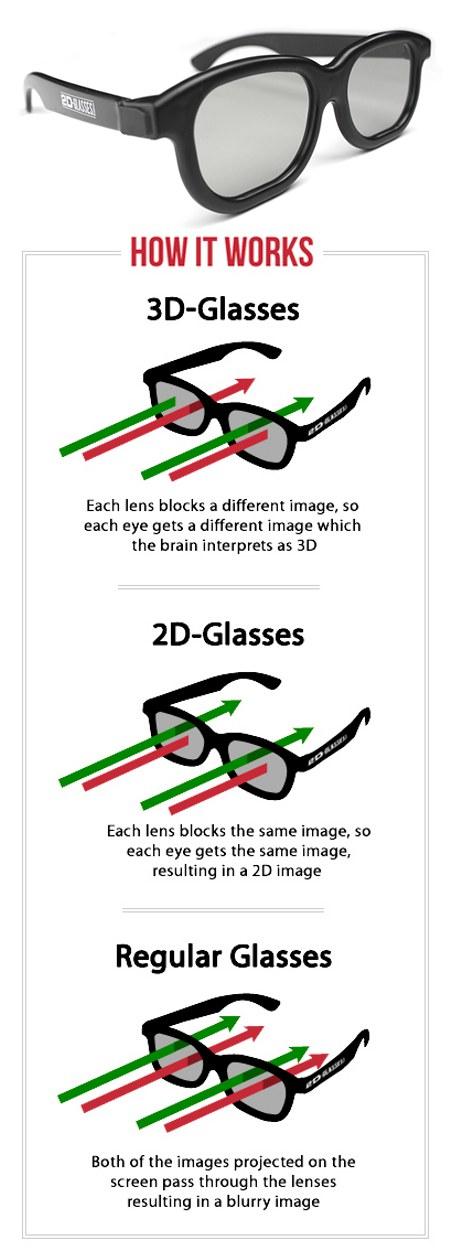 2d-glasses.jpg