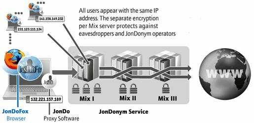 https://i1.wp.com/korben.info/app/uploads/2011/08/jondofox_grau23.png?resize=515%2C250&ssl=1