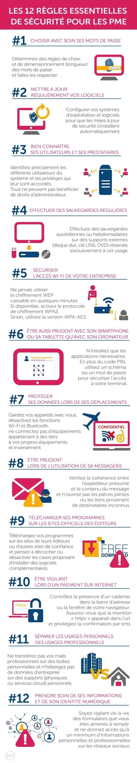 sec_12-règles-PME
