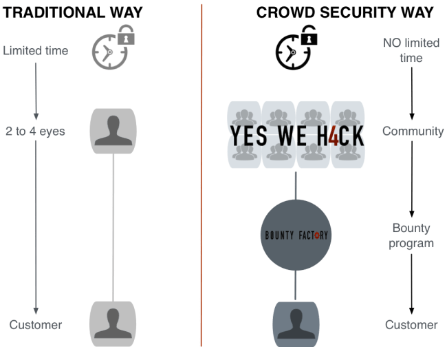 crowd_security