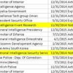 Hacking Team piraté – 400 GB de données dans la nature