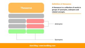 Thesaurus definition