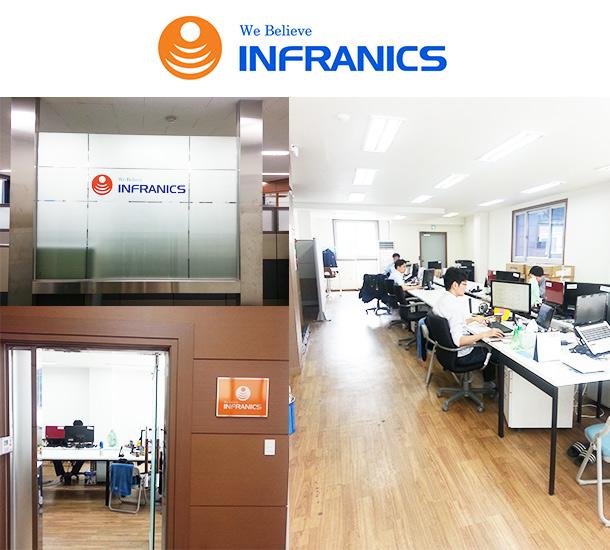 infranics