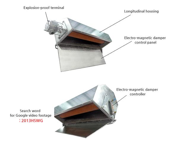 HSWG-Heat-Dry