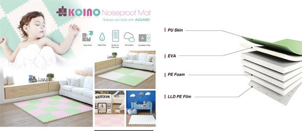 Noiseproof-Mat