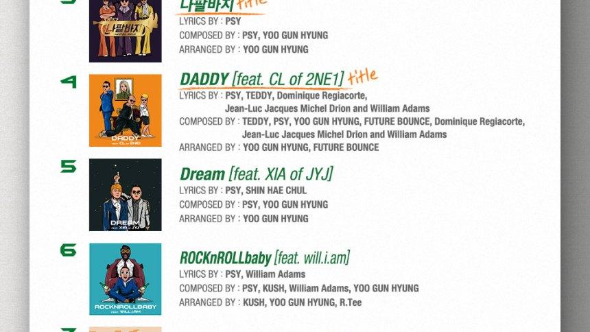 PSY 7th Album track list: December_2015_release