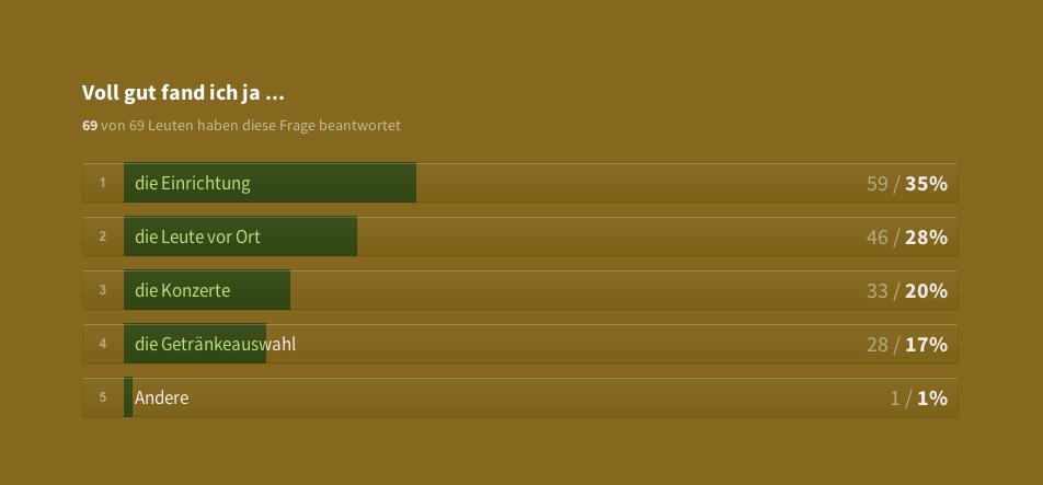 Fragen über Fragen - Ein Blick auf umfrageonline.com & typeform.com (3/4)