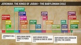 Kings_Of_Judah_Timeline_1280