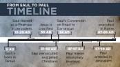 PaulTimeline_1280