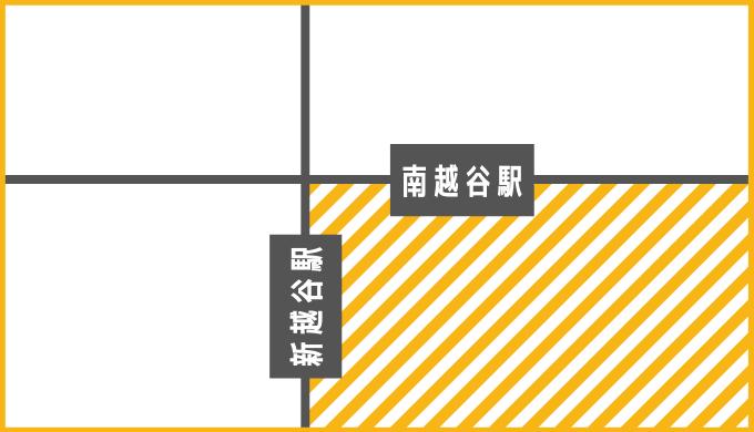 エリア地図(新越谷東口)