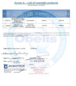 Zertifikat Carboxy