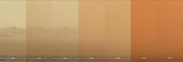 Jak se v uplynulých dnech zhoršovala viditelnost v okolí roveru Curiosity.