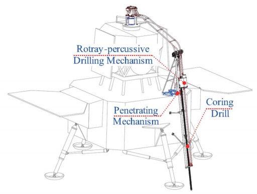 Schéma přistávacího modulu s částí, která zajistí přepravu vzorku na měsíční orbitu a podrobněji ukázaným odběrovým zařízením