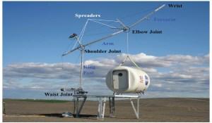 Popis hlavních částí systému LSMS.