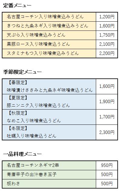 山本屋本店のメニューまとめ