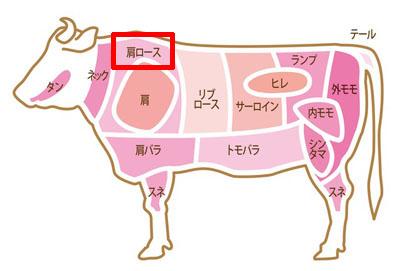 ワイルドステーキの部位(肩ロース)