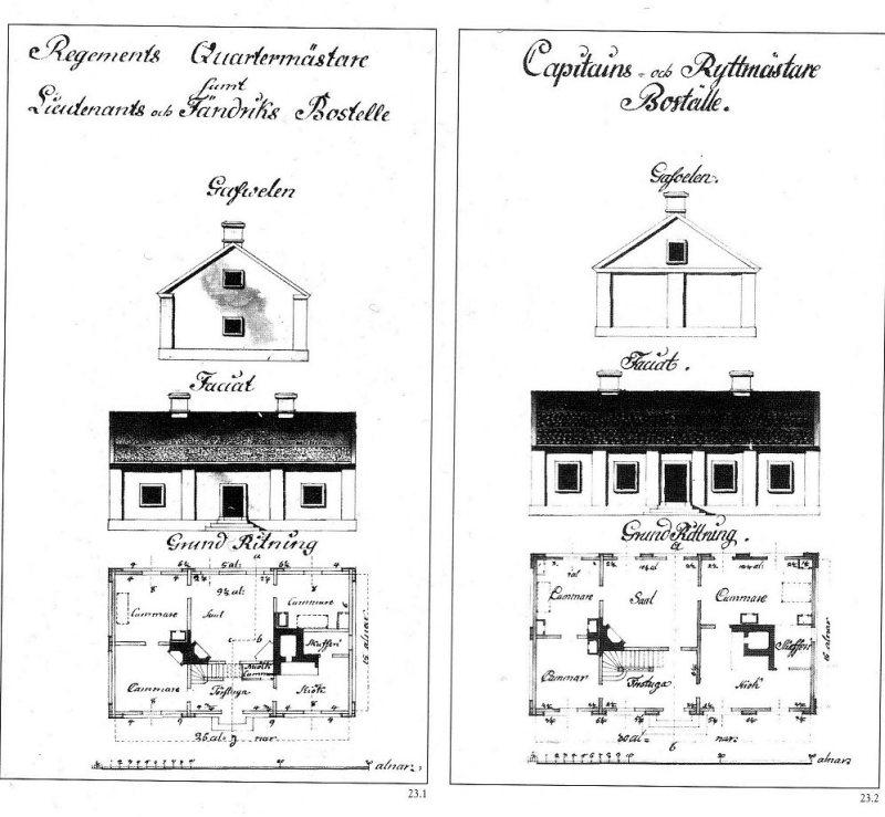 Tämän kuvan alt-attribuutti on tyhjä; Tiedoston nimi on Mallin-mukaan-maan-tavalla-mallipiirustukset-ja-sotilasvirkatalojen-rakentaminen-1687-1810-Irma-Lounatvuori-x-36.jpg