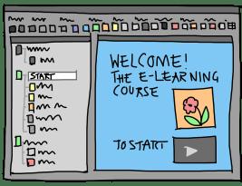 Σύγχρονη, ασύγχρονη και μεικτή ηλεκτρονική μάθηση: Ανακαλύψτε τι ταιριάζει σε εσάς