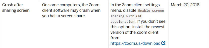 Zoom με Hardware Acceleration