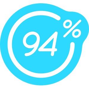 94 Prozent bis Level 85