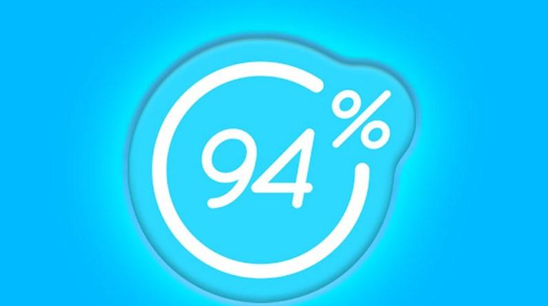 94 Prozent bis Level 150