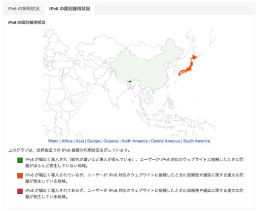IPv6 Location