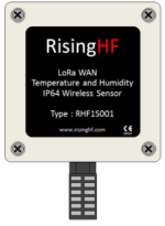 Temperature & Humidity Monitoring