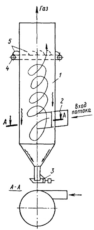 RO117969B1 - Procedeu de preparare a acroleinelor substituite - Google Patents
