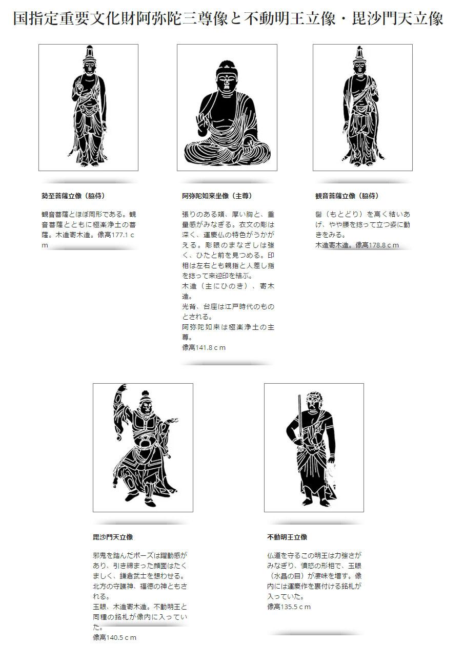 浄楽寺 運慶の仏像の解説