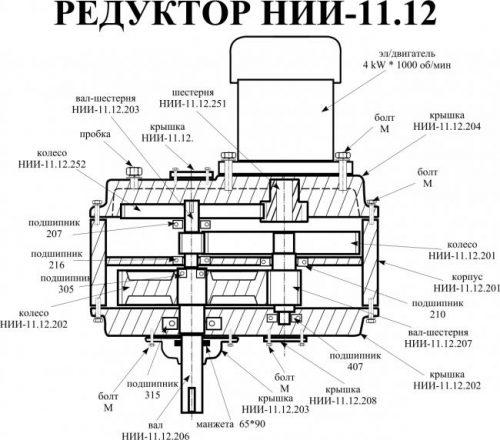 Колесо НИИ 252 прямозубое/косозубое