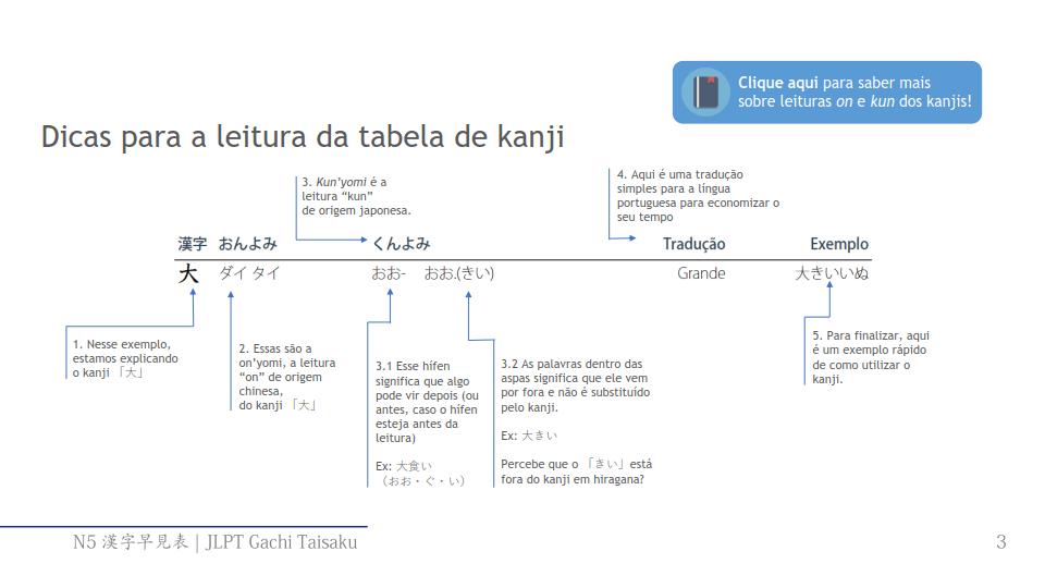 kanji book jlpt n5 pdf