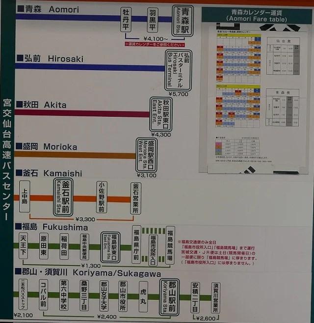 宮交高速バスの路線図と運賃の表示の写真