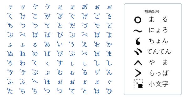 しま書体のフォント(一部)と補助記号