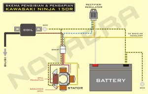 diagram_charging_ignition_Ninja_150R | KoTsK