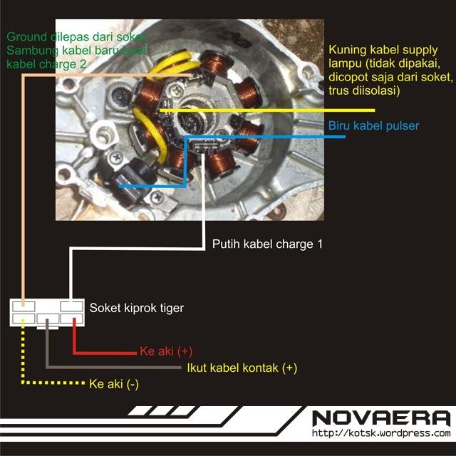 Fullwaving: Honda Beat FI | KoTsK