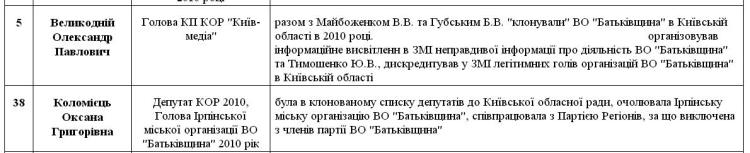 tablytsa