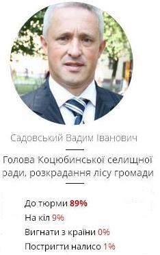 sadovsk2