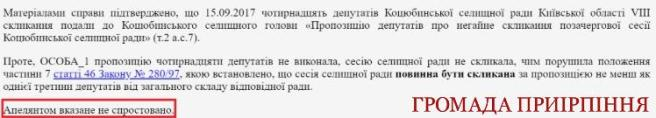 Голова селища Коцюбинське буде позиватися до Європейського суду з прав людини