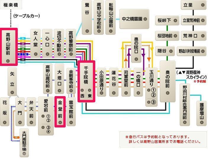 高野山内路線バス