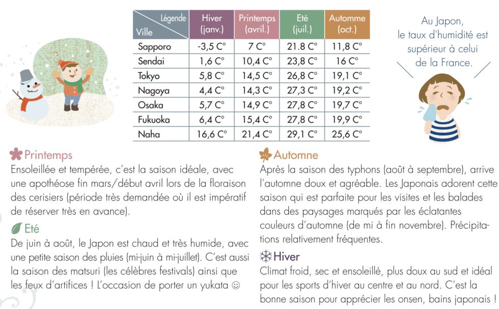 saison et météo des villes du Japon - JNTO