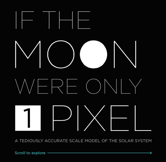 If the moon were only 1 px