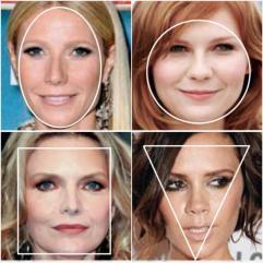 Kakva smo ličnost na osnovu oblika lica