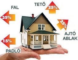 Photo of A családi ház igazi ára