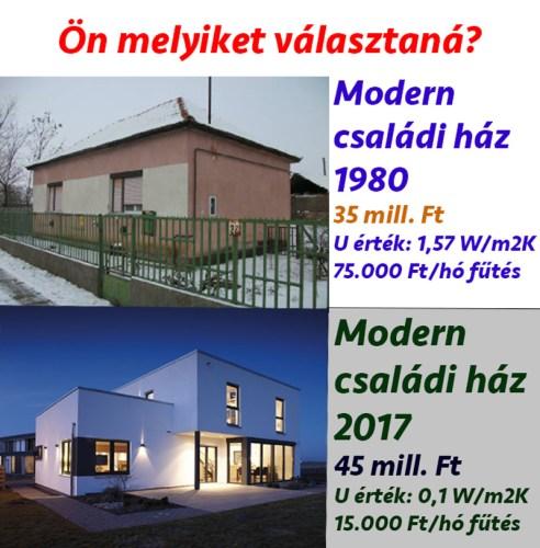 mennyit kell keresnie a ház építéséhez)